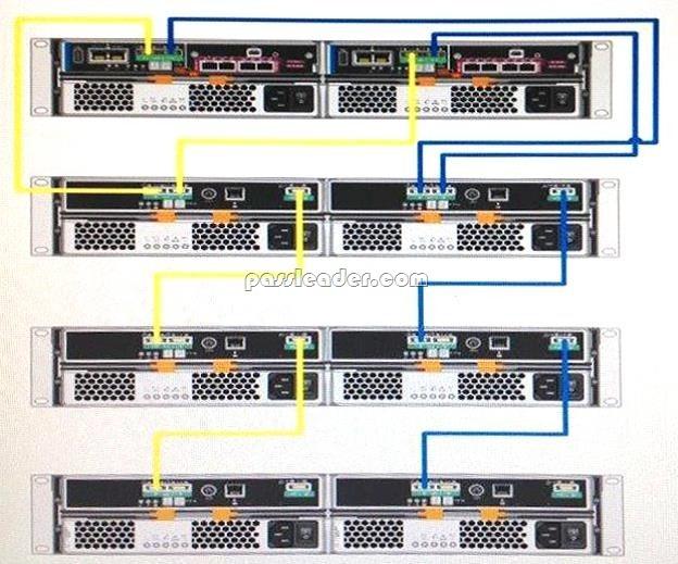passleader-NS0-505-dumps-301